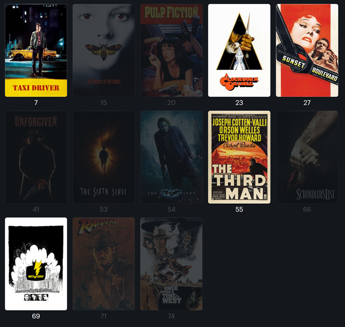 The 13 movies in the list that you can watch on Netflix, with seen movies faded.