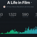 24-hour movie marathon's lifelong movie-watching stats!