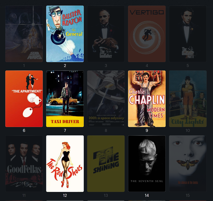 The top 15 most valuable movies on Letterboxd, with seen movies faded.